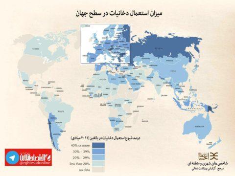 چند درصد ایرانی های بالغ دخانیات مصرف میکنند؟