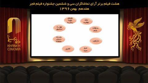 نظر سنجی؛ به نظر شما بهترین فیلم جشنواره فیلم فجر امسال کدام فیلم است؟
